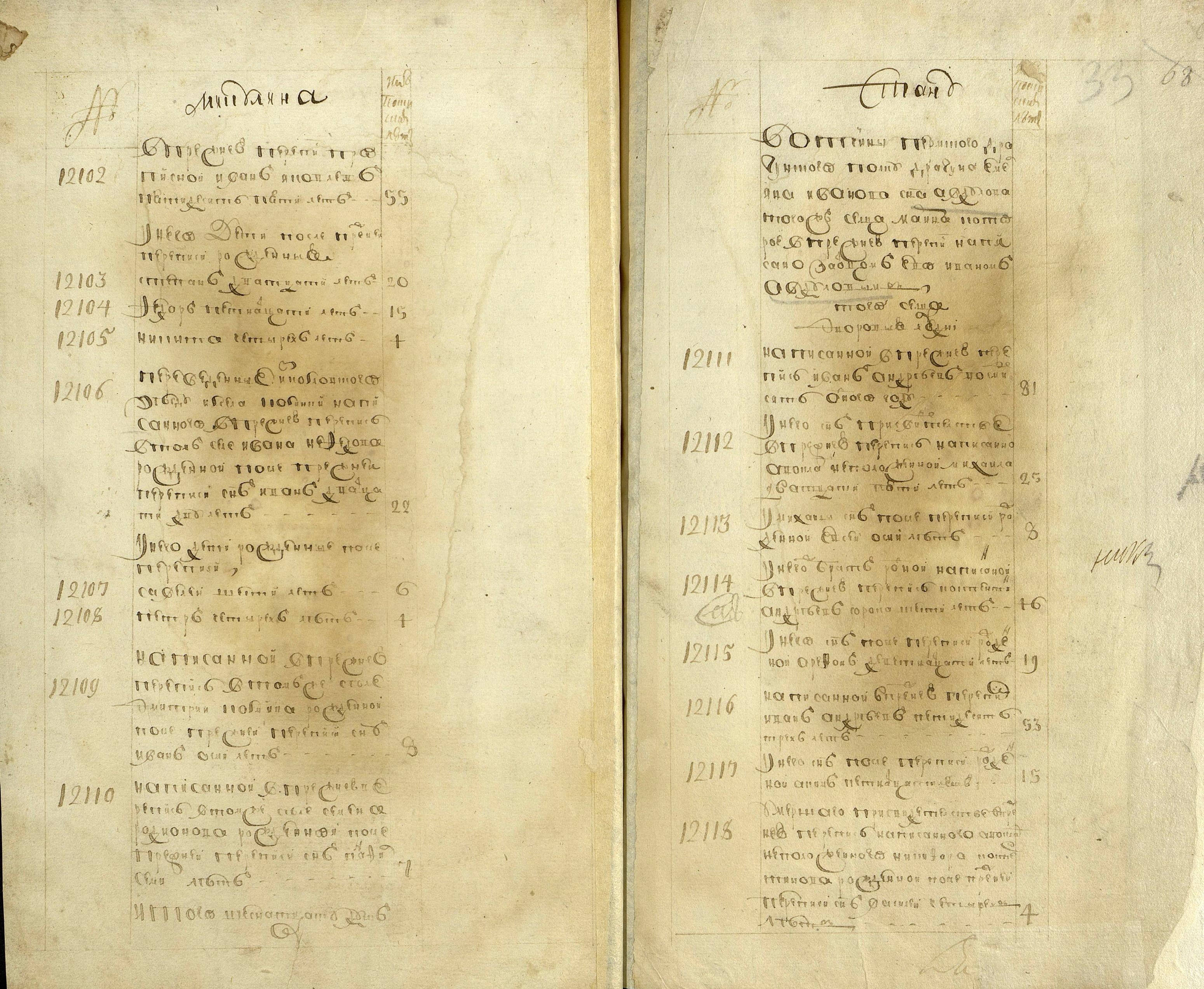Пример сказки 2 ревизии 1744 г.